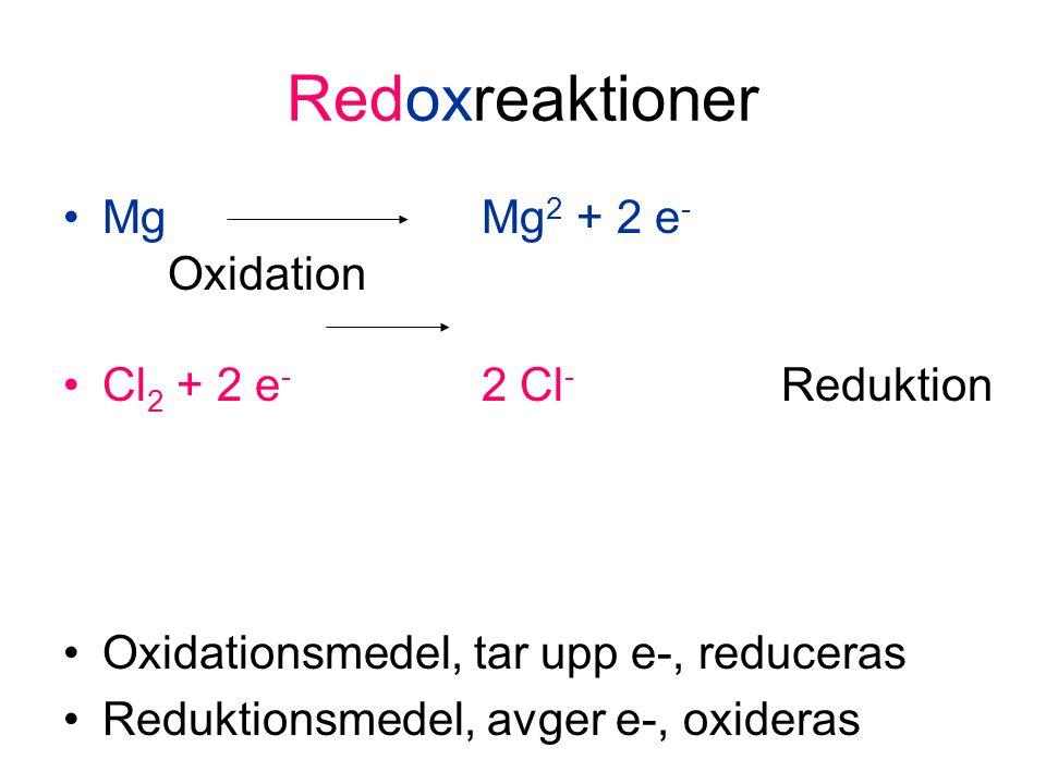 Redoxreaktioner Mg Mg 2 + 2 e - Oxidation Cl 2 + 2 e - 2 Cl - Reduktion Oxidationsmedel, tar upp e-, reduceras Reduktionsmedel, avger e-, oxideras