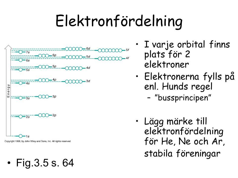 """Elektronfördelning I varje orbital finns plats för 2 elektroner Elektronerna fylls på enl. Hunds regel –""""bussprincipen"""" Lägg märke till elektronfördel"""