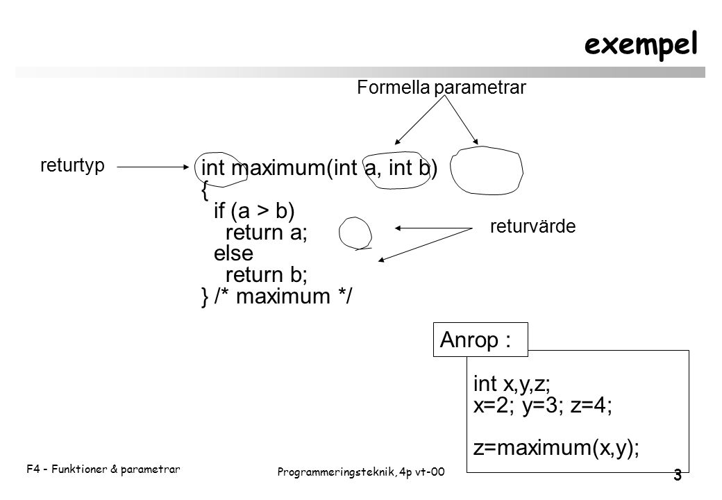 F4 - Funktioner & parametrar 3 Programmeringsteknik, 4p vt-00 exempel int maximum(int a, int b) { if (a > b) return a; else return b; } /* maximum */ returvärde Formella parametrar returtyp int x,y,z; x=2; y=3; z=4; z=maximum(x,y); Anrop :