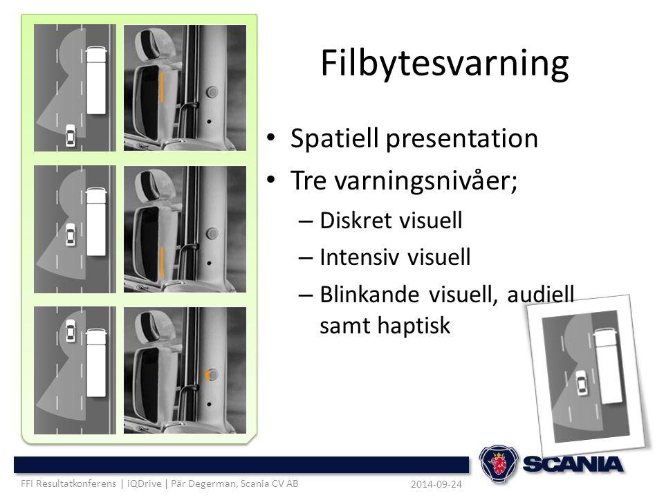 Filbytesvarning Spatiell presentation Tre varningsnivåer; – Diskret visuell – Intensiv visuell – Blinkande visuell, audiell samt haptisk 2014-09-24 FF