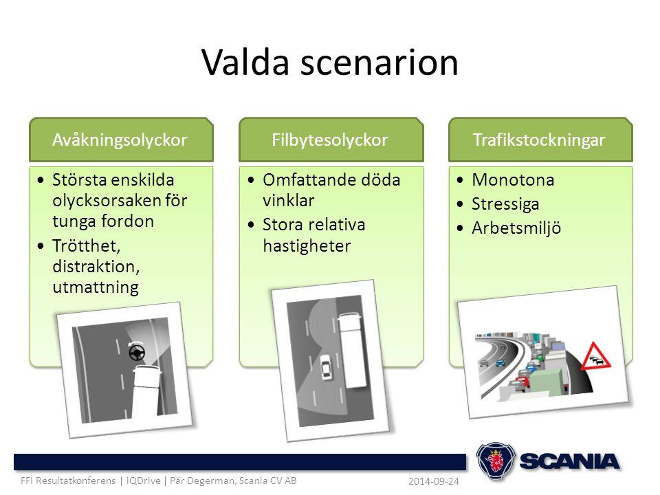 Valda scenarion 2014-09-24 FFI Resultatkonferens | iQDrive | Pär Degerman, Scania CV AB Avåkningsolyckor Största enskilda olycksorsaken för tunga ford