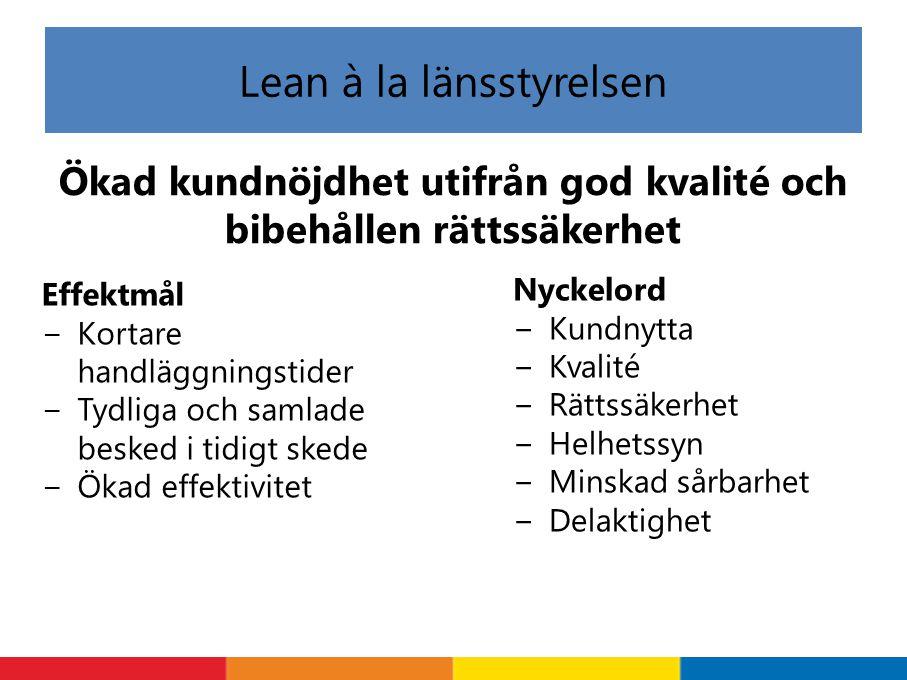 Lean à la länsstyrelsen Ökad kundnöjdhet utifrån god kvalité och bibehållen rättssäkerhet Effektmål −Kortare handläggningstider −Tydliga och samlade b
