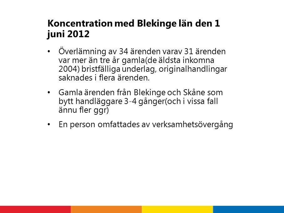 Koncentration med Blekinge län den 1 juni 2012 Överlämning av 34 ärenden varav 31 ärenden var mer än tre år gamla(de äldsta inkomna 2004) bristfälliga underlag, originalhandlingar saknades i flera ärenden.