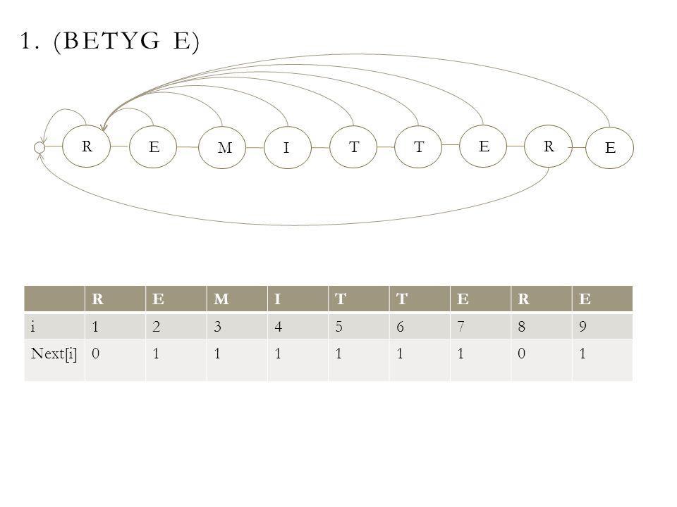 1. (BETYG E) R E M I T T E R E REMITTERE i123456789 Next[i]011111101