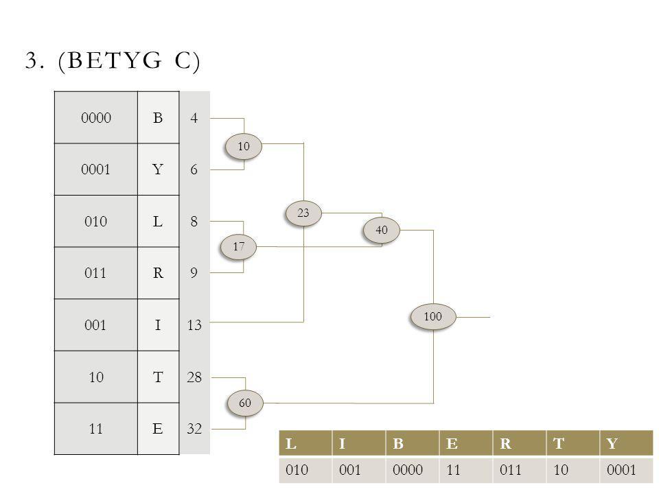 HUR ANVÄNDS BONUSEN.Maxbonus: EEEE EEE CCCC CCC AAAA AAA  Jämför med gamla poängsystemet.