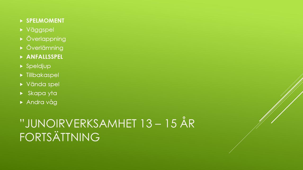 JUNOIRVERKSAMHET 13 – 15 ÅR FORTSÄTTNING  FÖRSVARSSPEL  Press  Täckning  Understöd  Markering  Zonmarkering  Positionsförsvar  Man-Man