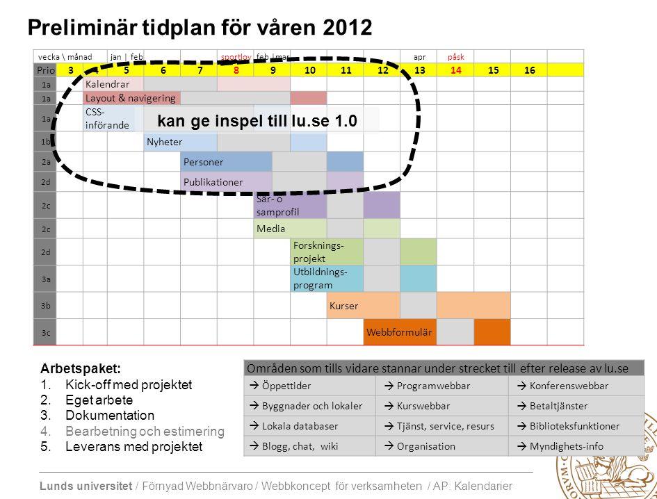 Lunds universitet / Förnyad Webbnärvaro / Webbkoncept för verksamheten / AP: Kalendarier vecka \ månadjan | febsportlovfeb |maraprpåsk Prio34567891011