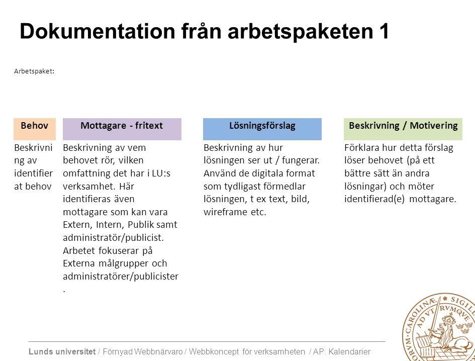 Lunds universitet / Förnyad Webbnärvaro / Webbkoncept för verksamheten / AP: Kalendarier Dokumentation från arbetspaketen 1 Arbetspaket: BehovMottagar