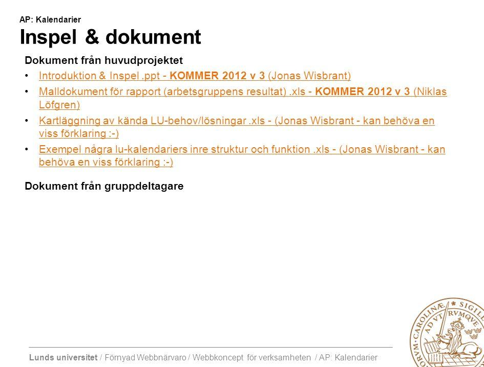 Lunds universitet / Förnyad Webbnärvaro / Webbkoncept för verksamheten / AP: Kalendarier AP: Kalendarier Inspel & dokument Dokument från huvudprojektet Introduktion & Inspel.ppt - KOMMER 2012 v 3 (Jonas Wisbrant)Introduktion & Inspel.ppt - KOMMER 2012 v 3 (Jonas Wisbrant) Malldokument för rapport (arbetsgruppens resultat).xls - KOMMER 2012 v 3 (Niklas Löfgren)Malldokument för rapport (arbetsgruppens resultat).xls - KOMMER 2012 v 3 (Niklas Löfgren) Kartläggning av kända LU-behov/lösningar.xls - (Jonas Wisbrant - kan behöva en viss förklaring :-)Kartläggning av kända LU-behov/lösningar.xls - (Jonas Wisbrant - kan behöva en viss förklaring :-) Exempel några lu-kalendariers inre struktur och funktion.xls - (Jonas Wisbrant - kan behöva en viss förklaring :-)Exempel några lu-kalendariers inre struktur och funktion.xls - (Jonas Wisbrant - kan behöva en viss förklaring :-) Dokument från gruppdeltagare