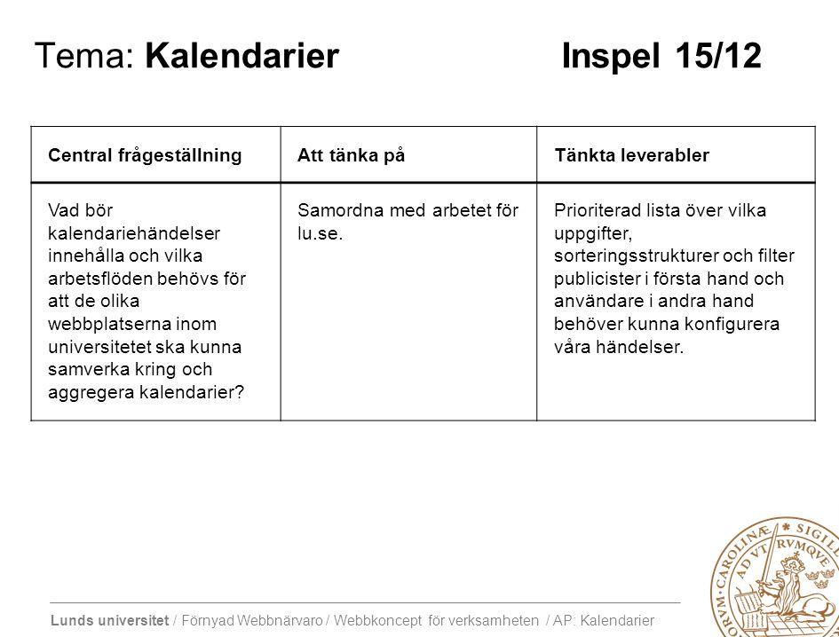 Lunds universitet / Förnyad Webbnärvaro / Webbkoncept för verksamheten / AP: Kalendarier Tema: Kalendarier Inspel 15/12 Central frågeställningAtt tänk