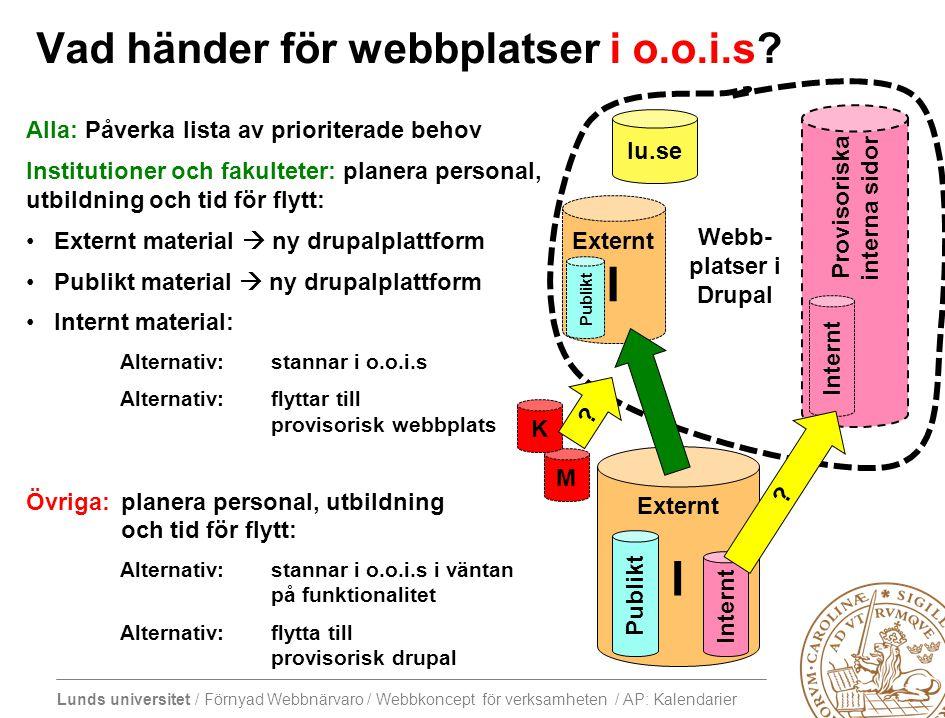 Lunds universitet / Förnyad Webbnärvaro / Webbkoncept för verksamheten / AP: Kalendarier Vad händer för webbplatser i o.o.i.s? Alla: Påverka lista av