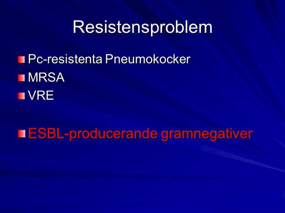 Resistensproblem Pc-resistenta Pneumokocker MRSAVRE ESBL-producerande gramnegativer