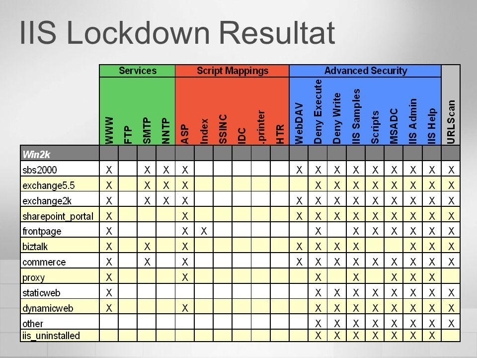 IIS Lockdown Resultat