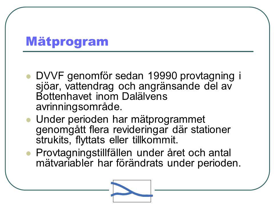 Mätprogram DVVF genomför sedan 19990 provtagning i sjöar, vattendrag och angränsande del av Bottenhavet inom Dalälvens avrinningsområde. Under periode