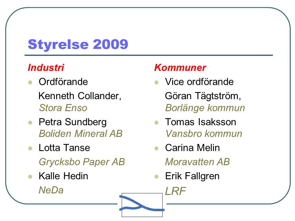 Styrelse 2009 Industri Ordförande Kenneth Collander, Stora Enso Petra Sundberg Boliden Mineral AB Lotta Tanse Grycksbo Paper AB Kalle Hedin NeDa Kommu