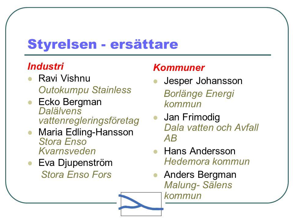 Styrelsen - ersättare Industri Ravi Vishnu Outokumpu Stainless Ecko Bergman Dalälvens vattenregleringsföretag Maria Edling-Hansson Stora Enso Kvarnsve