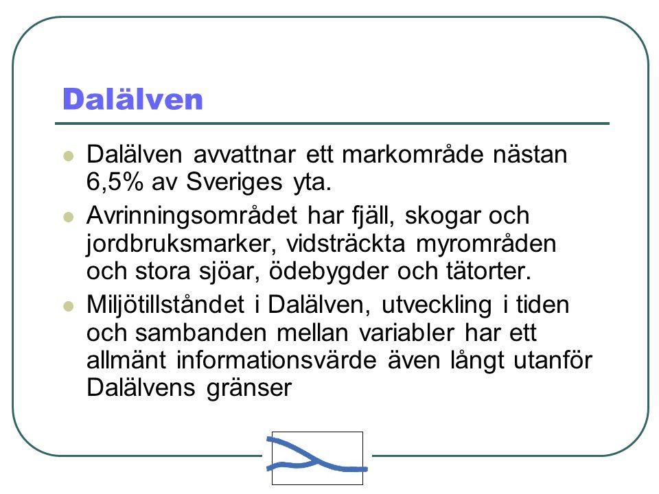 Fakta om Dalälven Avrinningsområdets totala yta ca 29.000 km2 Sjöyta 6 % Skogsmark 75 % Jordbruksmark4 % Övrig mark15 % Befolkning 250.000 personer Vattenflöde vid mynningen genomsnitt 1976-2000 Medel353m3/s Max 927m3/s Min 92 m3/s