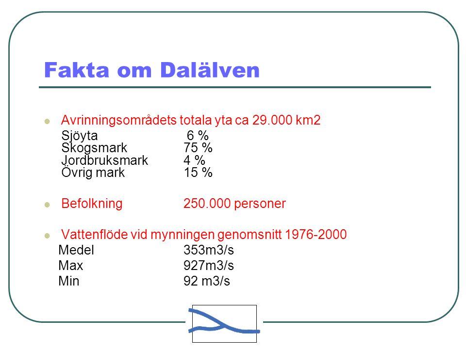 Fakta om Dalälven Avrinningsområdets totala yta ca 29.000 km2 Sjöyta 6 % Skogsmark 75 % Jordbruksmark4 % Övrig mark15 % Befolkning 250.000 personer Va