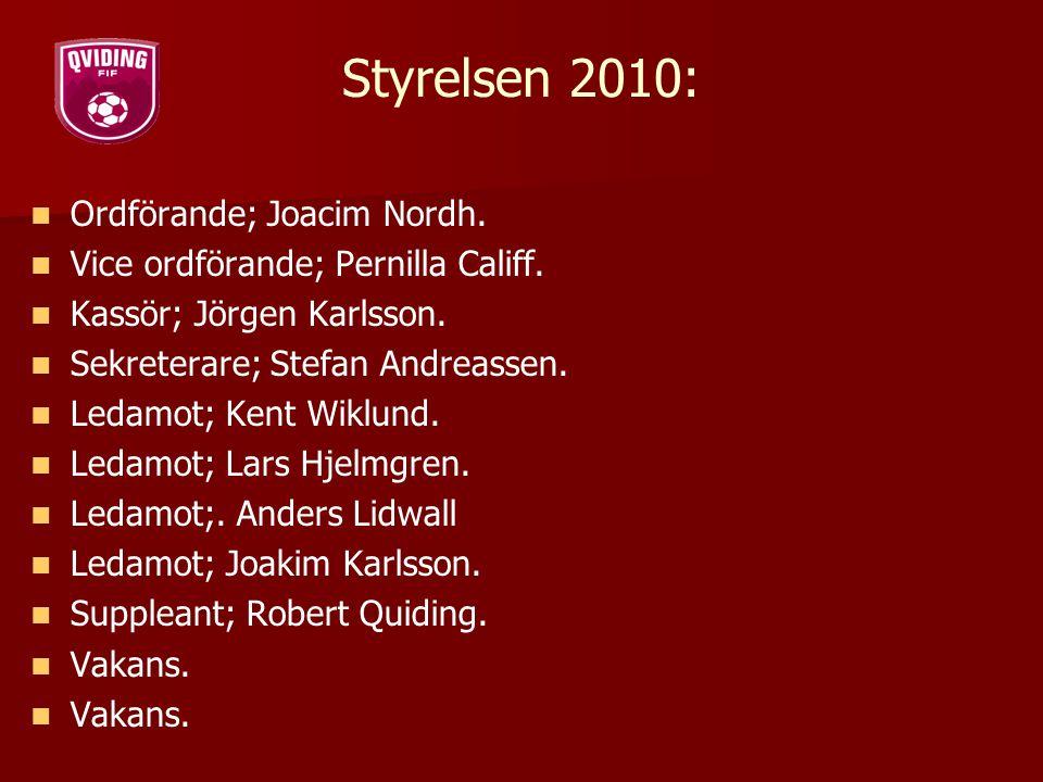 Styrelsen 2010: Ordförande; Joacim Nordh. Vice ordförande; Pernilla Califf. Kassör; Jörgen Karlsson. Sekreterare; Stefan Andreassen. Ledamot; Kent Wik