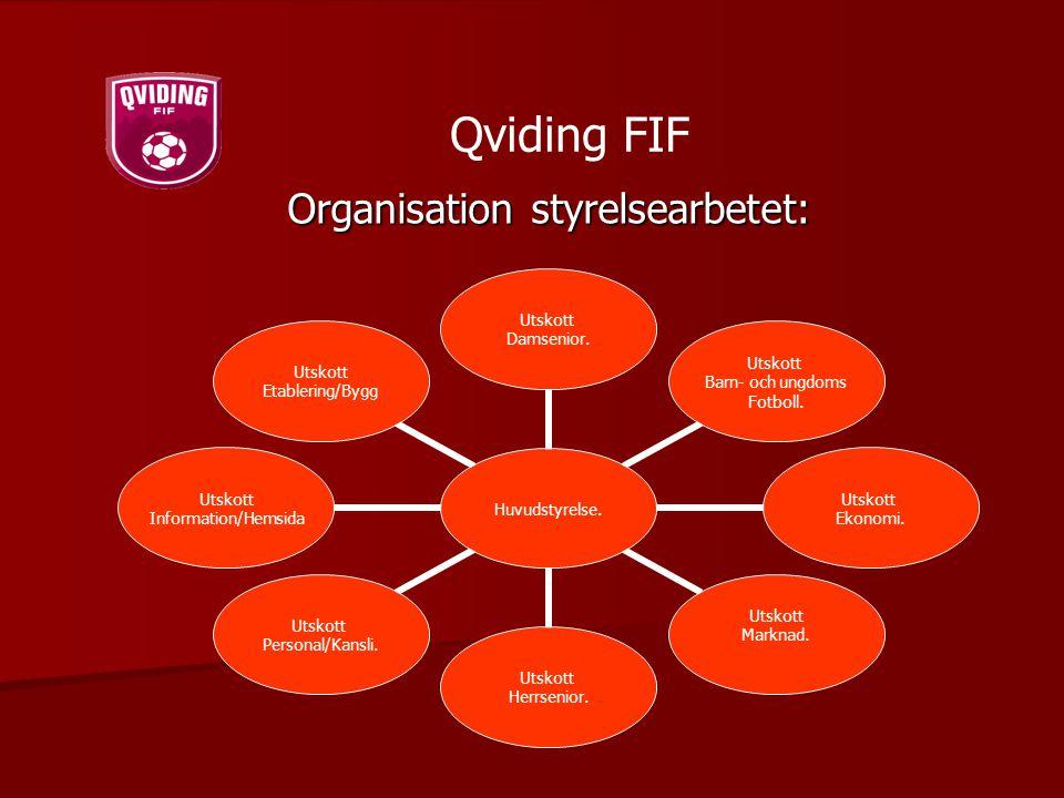 Qviding FIF Organisation styrelsearbetet: Huvudstyrelse. Utskott Damsenior. Utskott Barn- och ungdoms Fotboll. Utskott Ekonomi. Utskott Marknad. Utsko