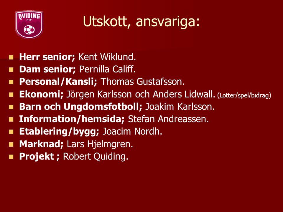 Utskott, ansvariga: Herr senior; Kent Wiklund. Dam senior; Pernilla Califf. Personal/Kansli; Thomas Gustafsson. Ekonomi; Jörgen Karlsson och Anders Li