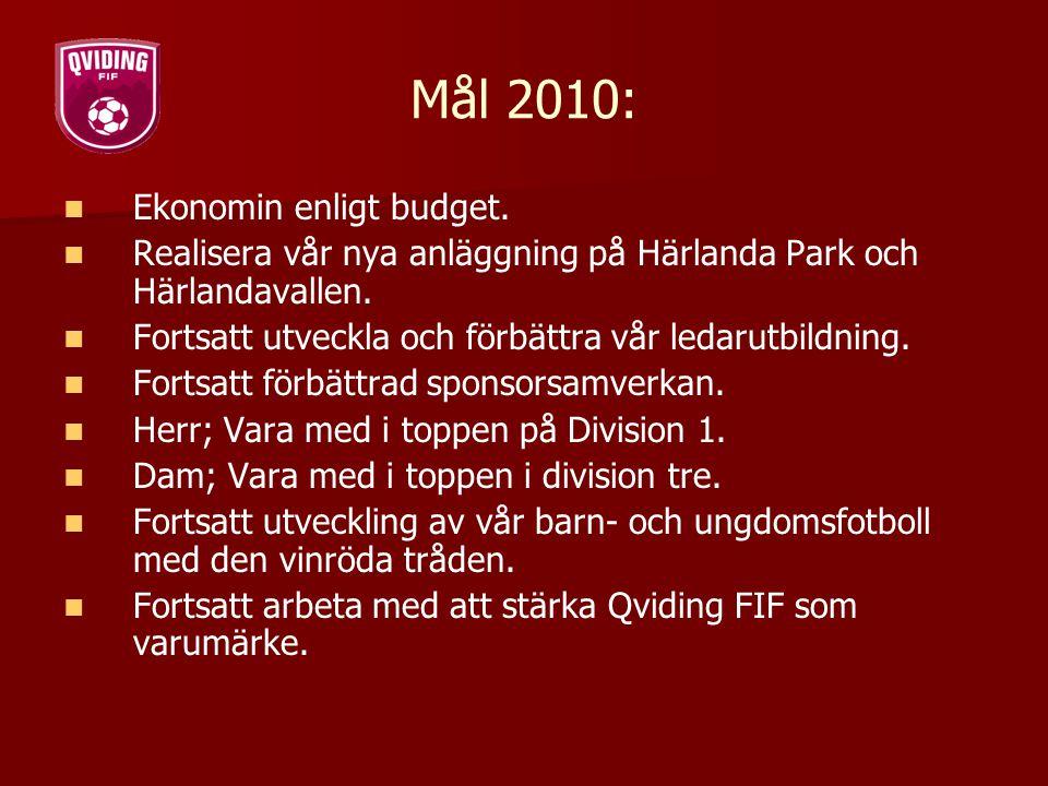 Mål 2010: Ekonomin enligt budget. Realisera vår nya anläggning på Härlanda Park och Härlandavallen. Fortsatt utveckla och förbättra vår ledarutbildnin