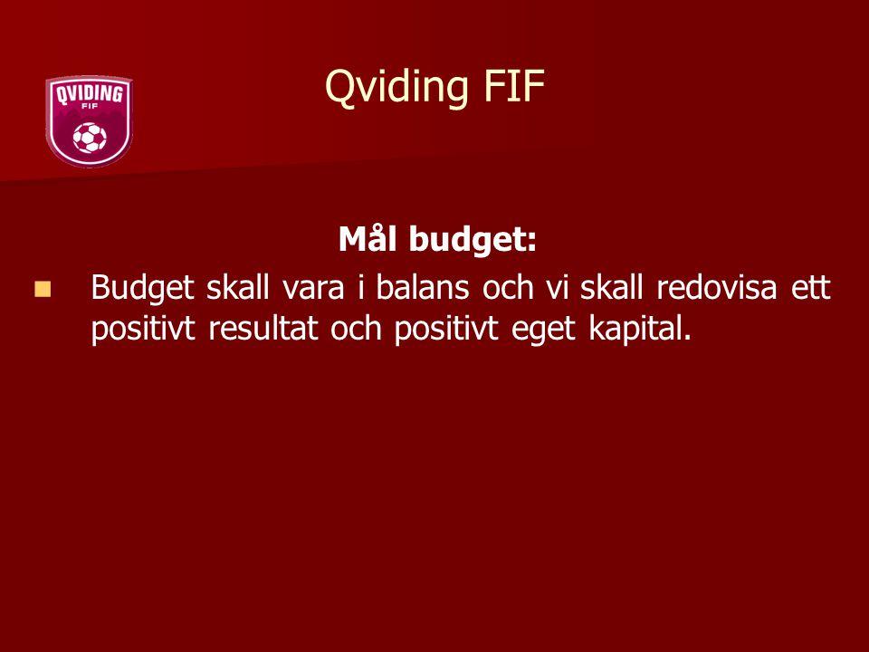 Qviding FIF Mål Ledarutveckling: Fortsätta vår satsning i att bli Sveriges bästa fotbollsföreningen när det gäller utbildade ledare.
