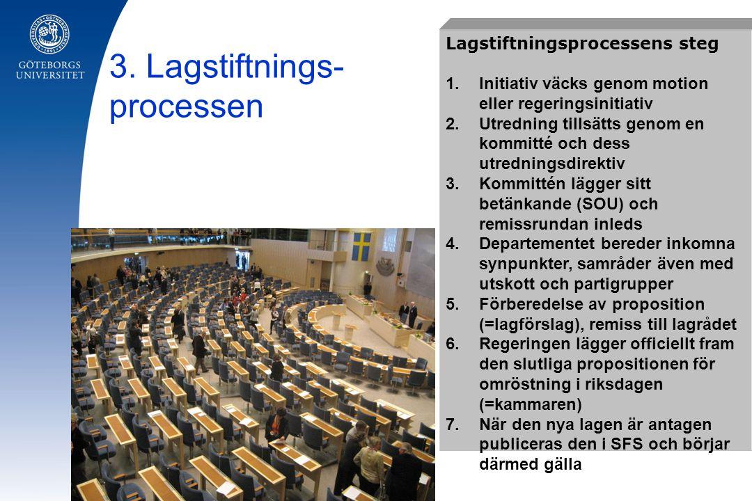 3. Lagstiftnings- processen Lagstiftningsprocessens steg 1.Initiativ väcks genom motion eller regeringsinitiativ 2.Utredning tillsätts genom en kommit