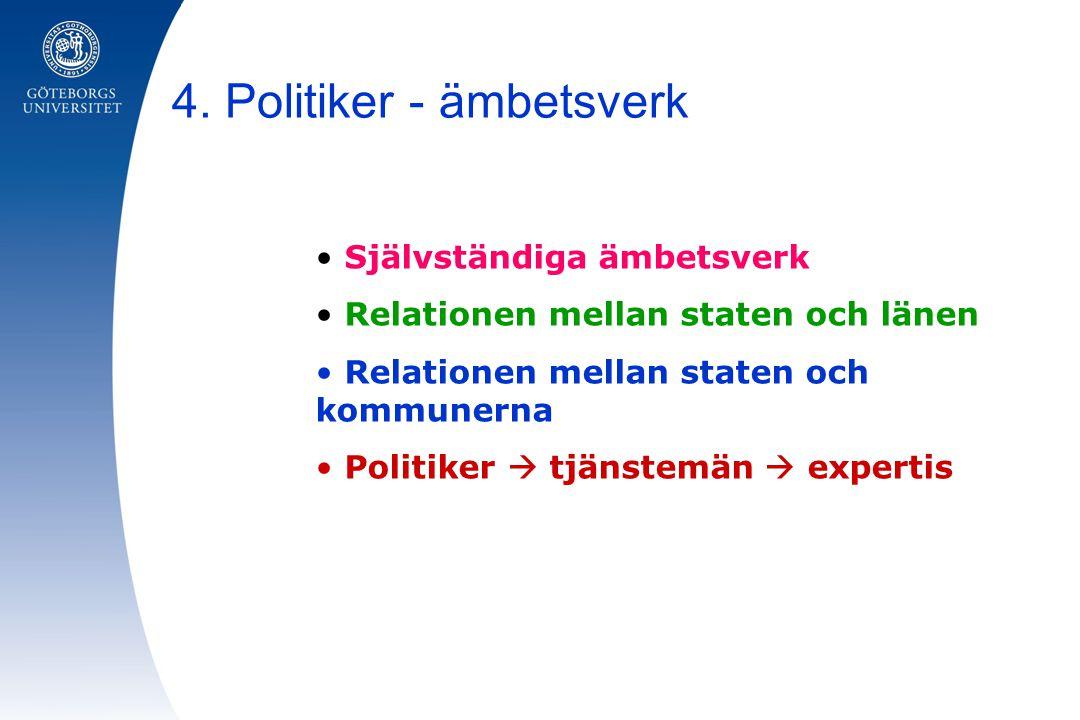 4. Politiker - ämbetsverk Självständiga ämbetsverk Relationen mellan staten och länen Relationen mellan staten och kommunerna Politiker  tjänstemän 
