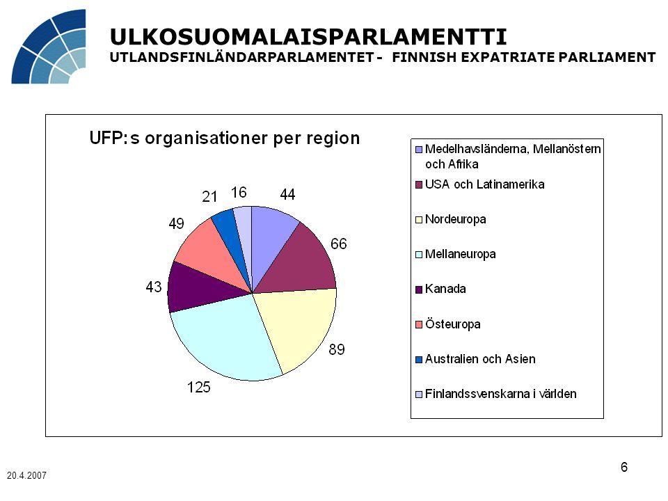 ULKOSUOMALAISPARLAMENTTI UTLANDSFINLÄNDARPARLAMENTET - FINNISH EXPATRIATE PARLIAMENT 20.4.2007 6