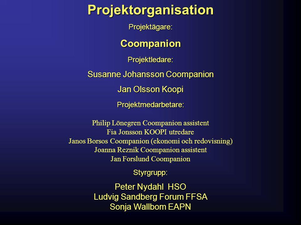 Coompanion kooperativa utveckling i Stockholm fd.