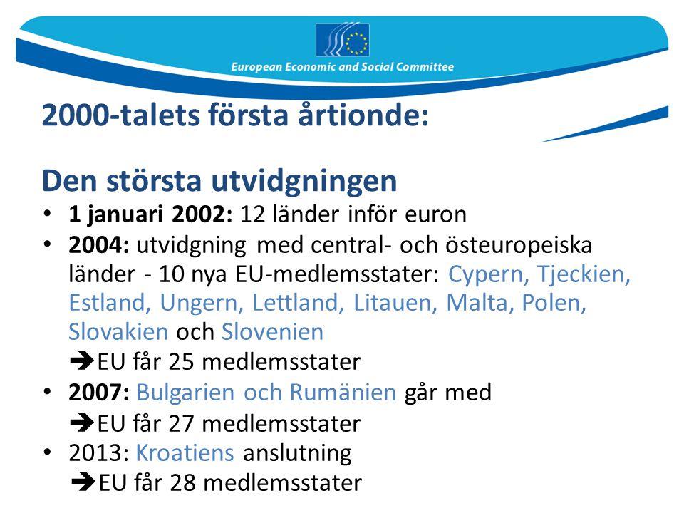 2000-talets första årtionde: Den största utvidgningen 1 januari 2002: 12 länder inför euron 2004: utvidgning med central- och östeuropeiska länder - 1
