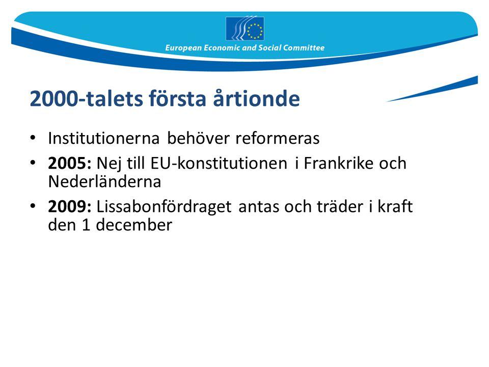 2000-talets första årtionde Institutionerna behöver reformeras 2005: Nej till EU-konstitutionen i Frankrike och Nederländerna 2009: Lissabonfördraget