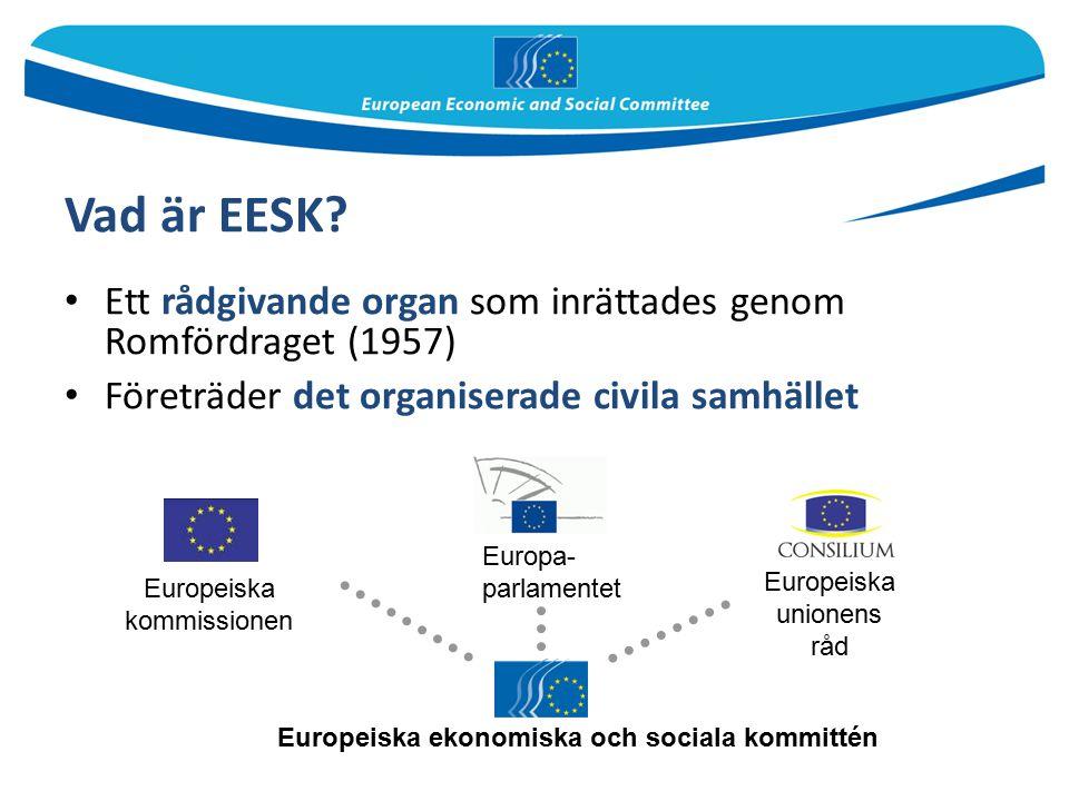 Vad är EESK? Ett rådgivande organ som inrättades genom Romfördraget (1957) Företräder det organiserade civila samhället Europa parlamentet Europeiska