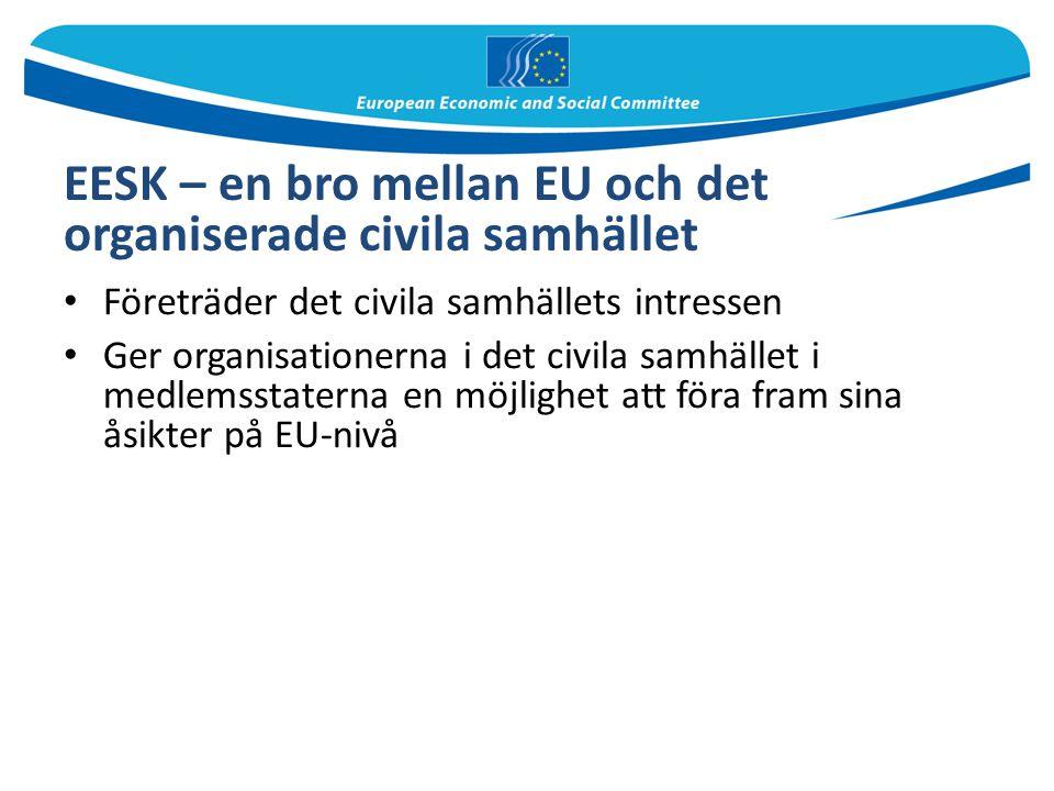 EESK – en bro mellan EU och det organiserade civila samhället Företräder det civila samhällets intressen Ger organisationerna i det civila samhället i