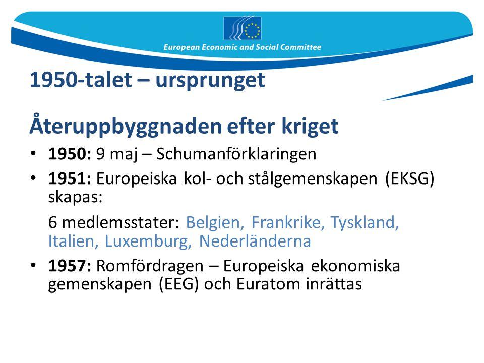 1950-talet – ursprunget Återuppbyggnaden efter kriget 1950: 9 maj – Schumanförklaringen 1951: Europeiska kol- och stålgemenskapen (EKSG) skapas: 6 med
