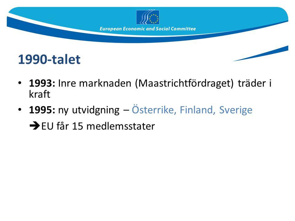 1990-talet 1993: Inre marknaden (Maastrichtfördraget) träder i kraft 1995: ny utvidgning – Österrike, Finland, Sverige  EU får 15 medlemsstater