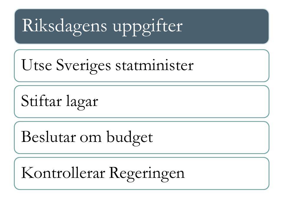 Riksdagens uppgifter Utse Sveriges statministerStiftar lagarBeslutar om budgetKontrollerar Regeringen