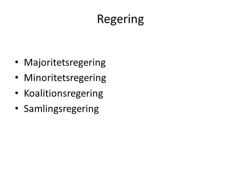 Regering Majoritetsregering Minoritetsregering Koalitionsregering Samlingsregering