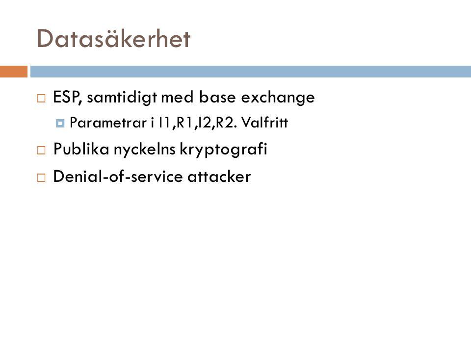 Datasäkerhet  ESP, samtidigt med base exchange  Parametrar i I1,R1,I2,R2.
