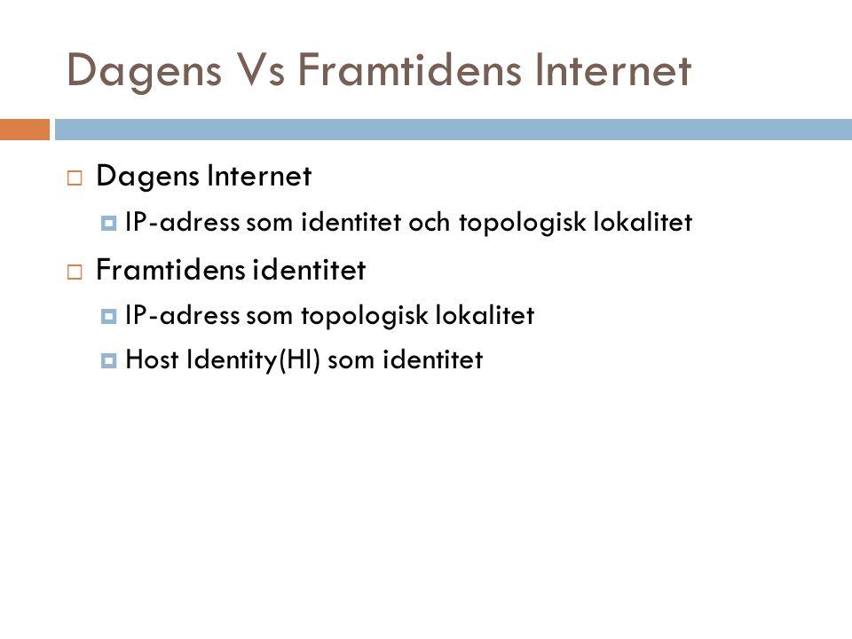 Dagens Vs Framtidens Internet  Dagens Internet  IP-adress som identitet och topologisk lokalitet  Framtidens identitet  IP-adress som topologisk lokalitet  Host Identity(HI) som identitet