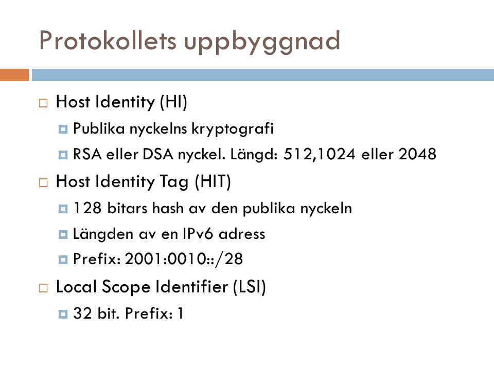 Protokollets uppbyggnad  Host Identity (HI)  Publika nyckelns kryptografi  RSA eller DSA nyckel.