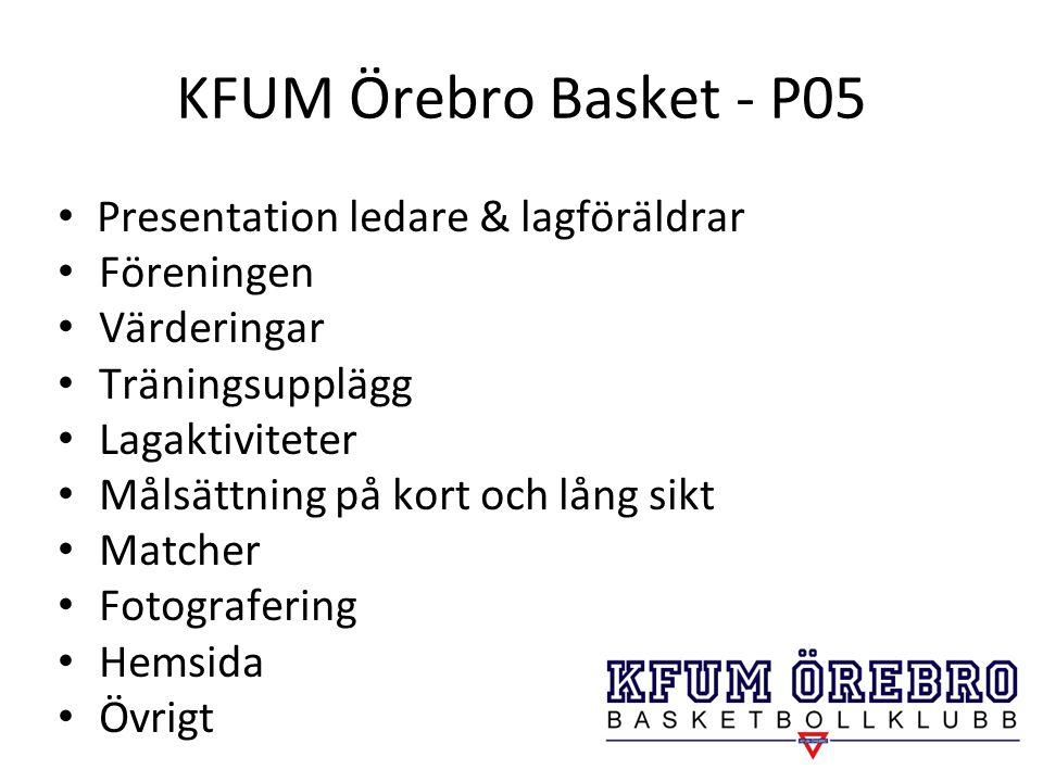 KFUM Örebro Basket - P05 Presentation ledare & lagföräldrar Föreningen Värderingar Träningsupplägg Lagaktiviteter Målsättning på kort och lång sikt Ma