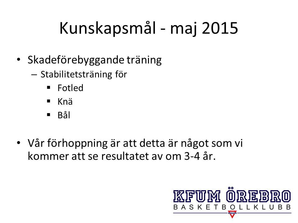 Kunskapsmål - maj 2015 Skadeförebyggande träning – Stabilitetsträning för  Fotled  Knä  Bål Vår förhoppning är att detta är något som vi kommer att