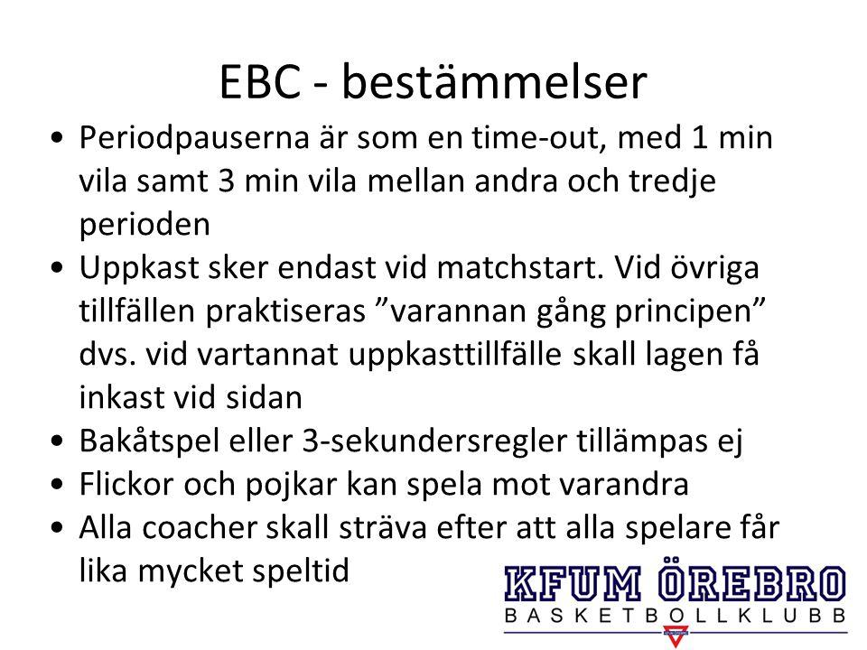 EBC - bestämmelser Periodpauserna är som en time-out, med 1 min vila samt 3 min vila mellan andra och tredje perioden Uppkast sker endast vid matchsta