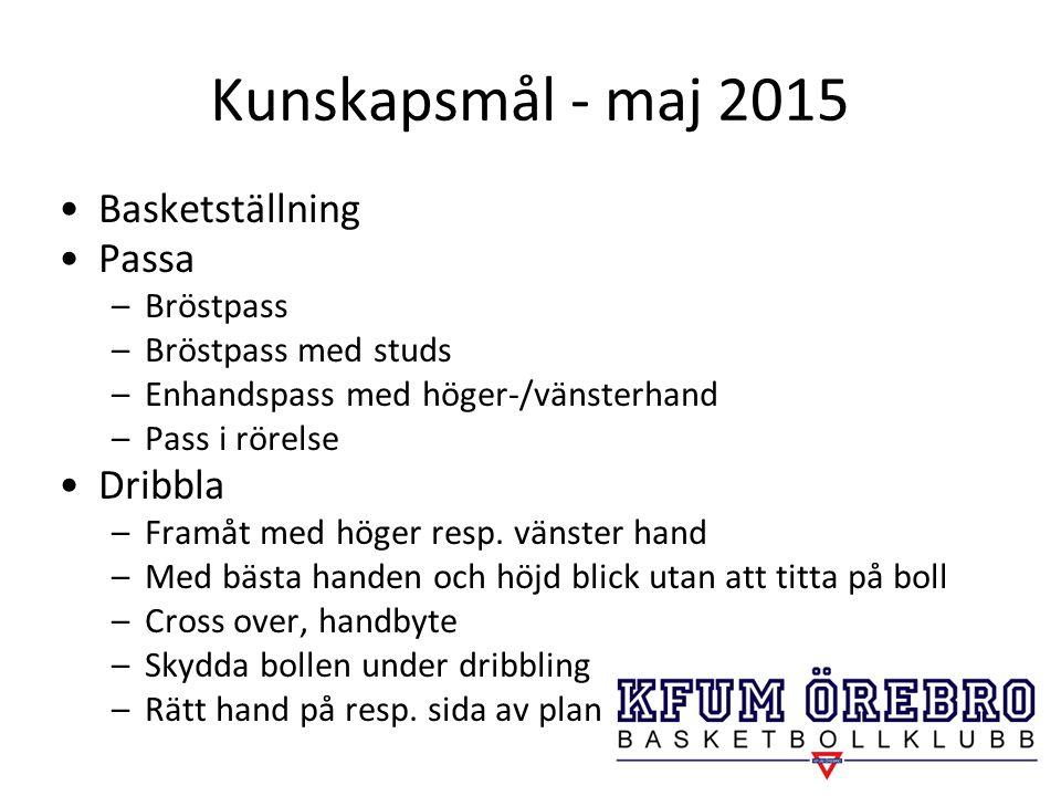 Kunskapsmål - maj 2015 Basketställning Passa –Bröstpass –Bröstpass med studs –Enhandspass med höger-/vänsterhand –Pass i rörelse Dribbla –Framåt med h
