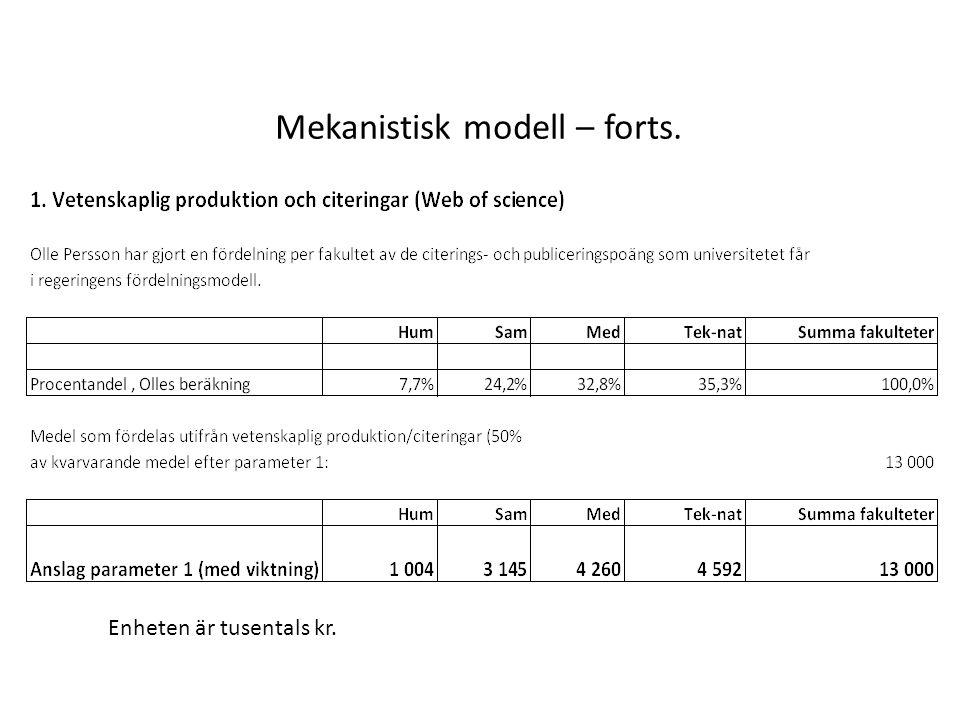 Mekanistisk modell – forts. Enheten är tusentals kr.
