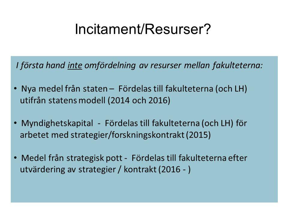I första hand inte omfördelning av resurser mellan fakulteterna: Nya medel från staten – Fördelas till fakulteterna (och LH) utifrån statens modell (2014 och 2016) Myndighetskapital - Fördelas till fakulteterna (och LH) för arbetet med strategier/forskningskontrakt (2015) Medel från strategisk pott - Fördelas till fakulteterna efter utvärdering av strategier / kontrakt (2016 - ) Incitament/Resurser