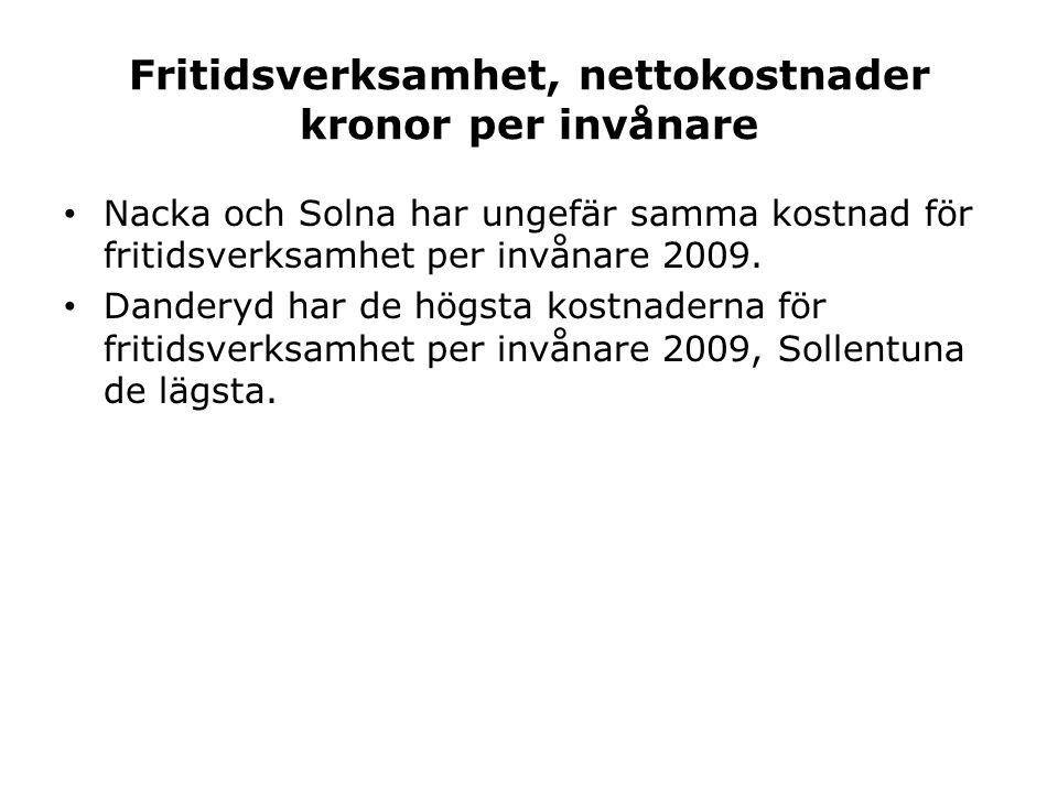 Fritidsverksamhet, nettokostnader kronor per invånare Nacka och Solna har ungefär samma kostnad för fritidsverksamhet per invånare 2009.