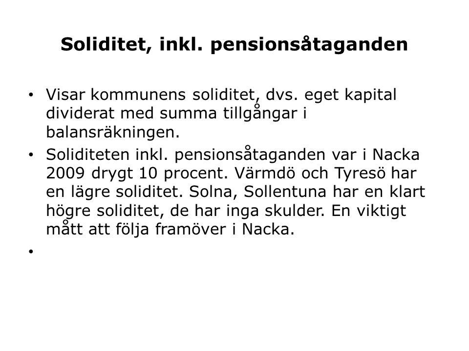 Soliditet, inkl. pensionsåtaganden Visar kommunens soliditet, dvs.